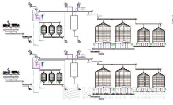 Элеватор для зерна схема транспортер для картофелеуборочного комбайна