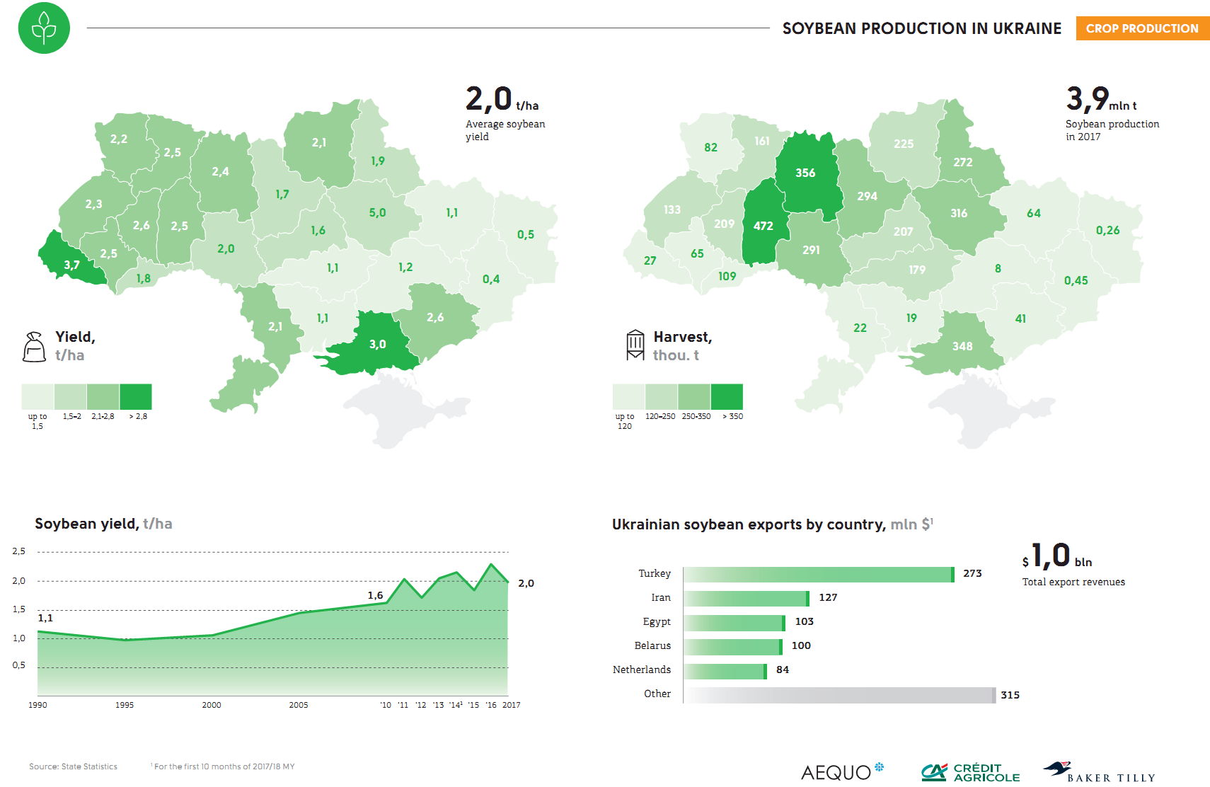 Soybean production in Ukraine (click for full resolution)