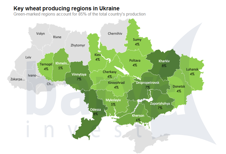Wheat production in Ukraine