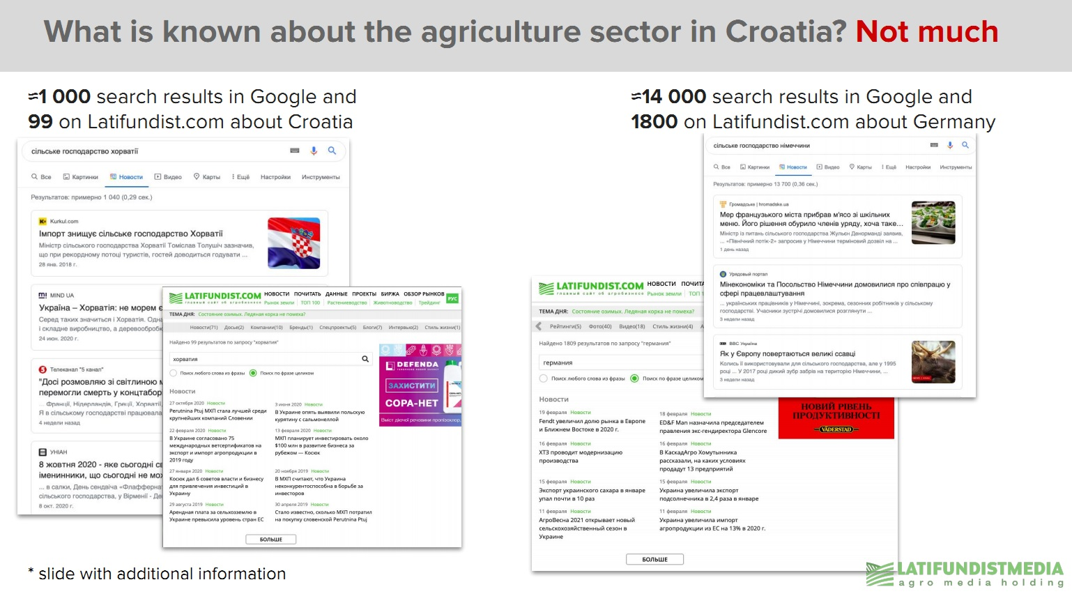 What is known about the agriculture sector in Croatia?