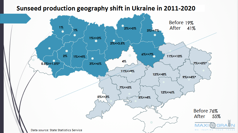 Sunseed production geography shift in Ukraine in 2011-2020