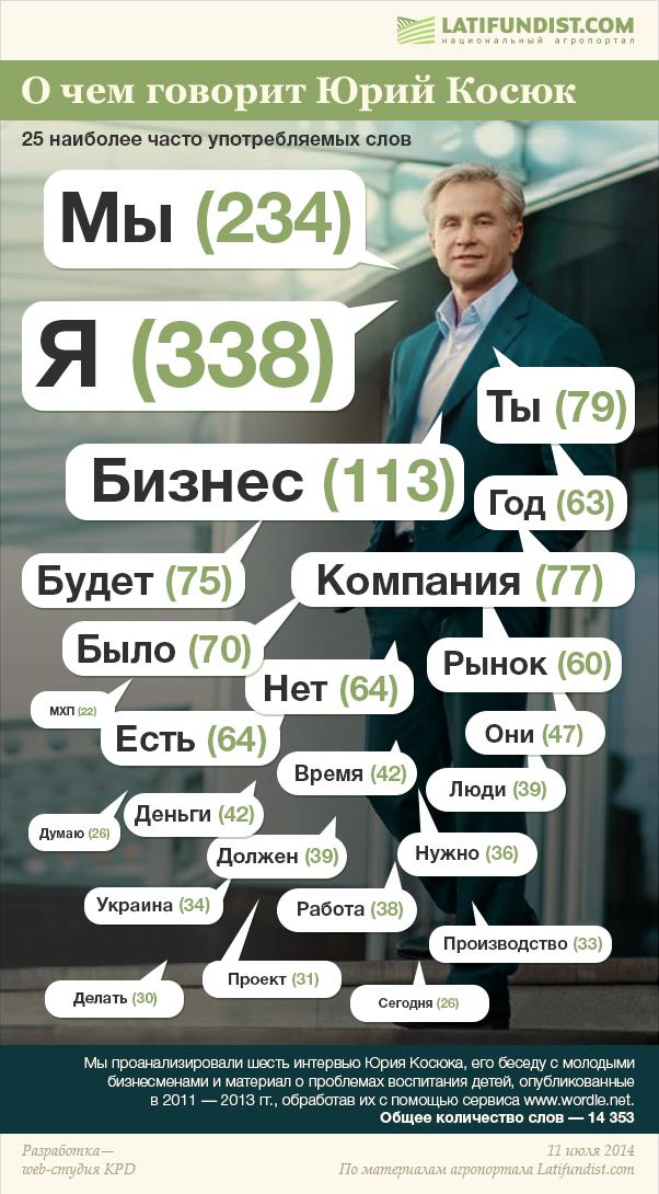 О чем говорит Юрий Косюк