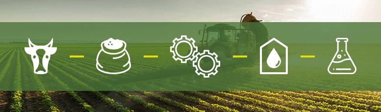 Основные разделы выставки AgroWorld Uzbekistan