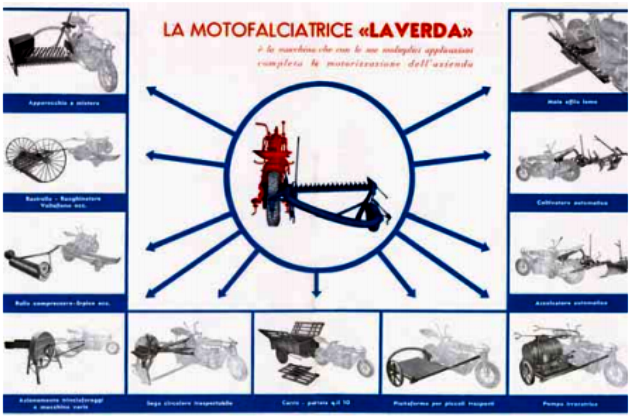 16. Laverda предлагала интересный агрегат - трактор, мотоцикл, косилка, грузовичок и еще кое-что в одном флаконе...