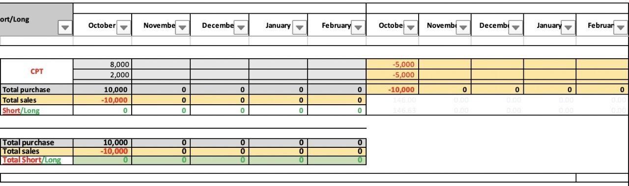 Отчет по позиции в Excel