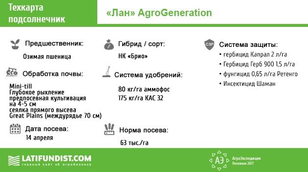 Техкарта подсолнечника предприятия «Лан» (AgroGeneration)
