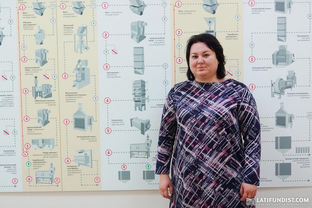 Ирина Красовская, главный технолог производственного комплекса ТМ «Добродия»