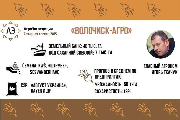 Агрофирма «Волочиск Агро»