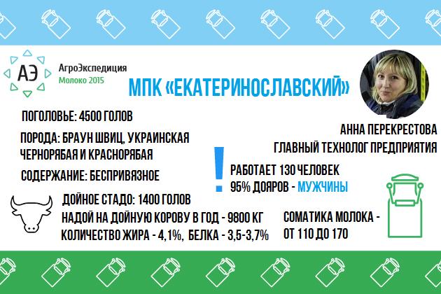МПК «Екатеринославский»