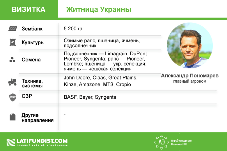Визитка предприятия «Житница Украины»