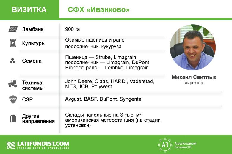 Визитка предприятия «Иванково»