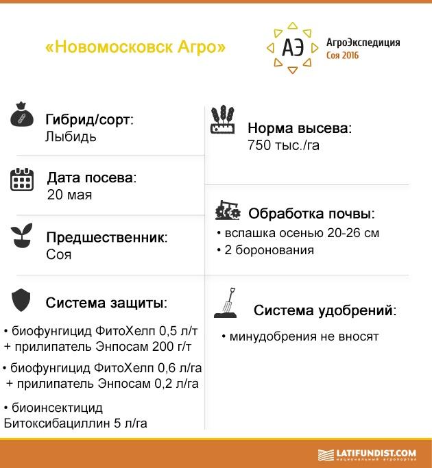 Хозяйство «Новомосковск Агро»