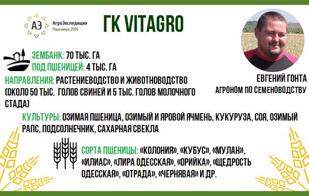 Группа компаний VITAGRO