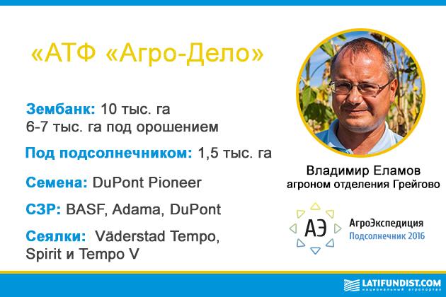 Компания «АТФ «Агро-Дело»