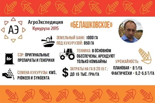 Хозяйство «Белашковское»