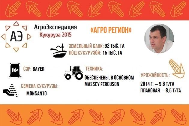 Предприятие «Агро-регион»
