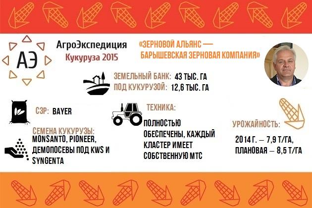 «Зерновой альянс - Барышевская зерновая компания»