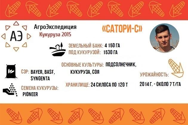 Предприятие «Сатори-С»