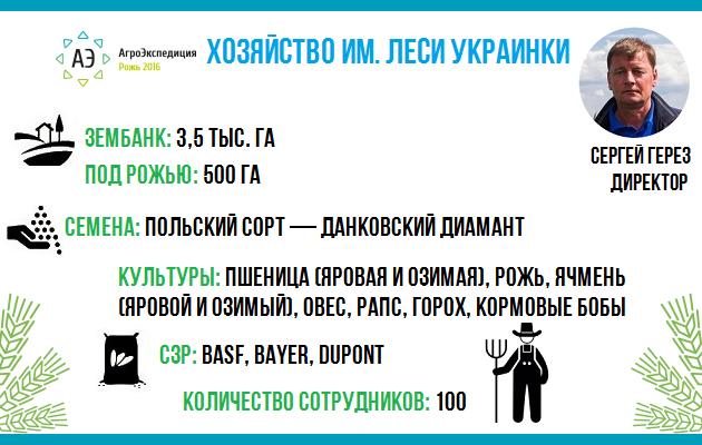 Хозяйство им. Леси Украинки