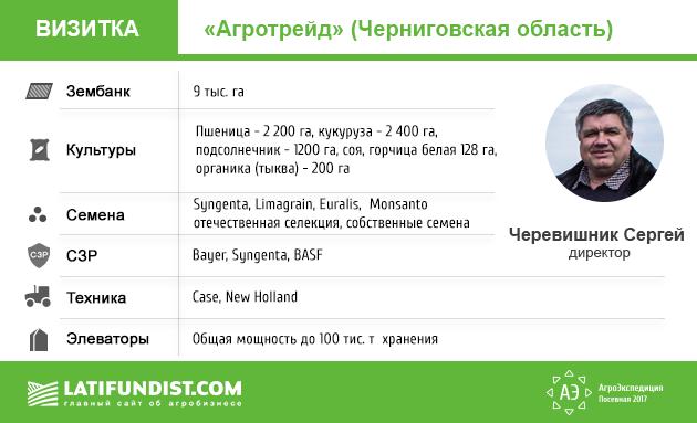 """Визитка """"Агротрейд"""" (Черниговская область"""