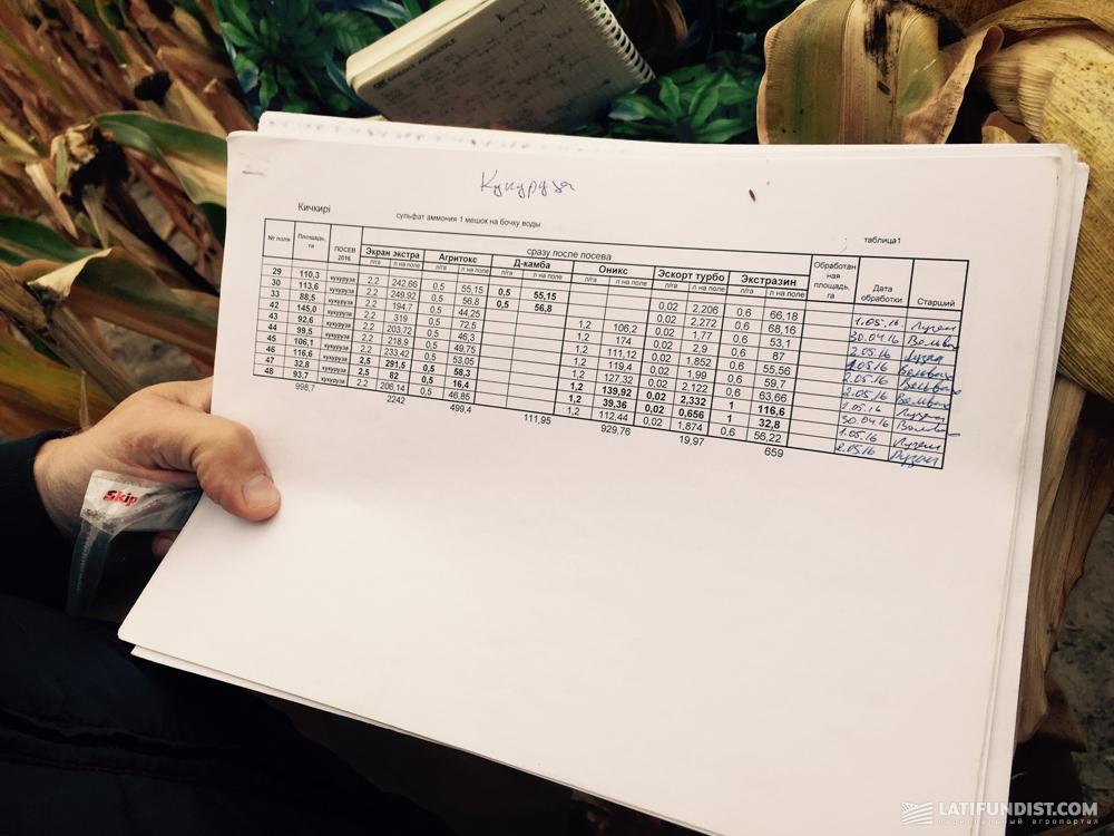 Пример технологической карты предприятия «Радомышльского овощного предприятия»