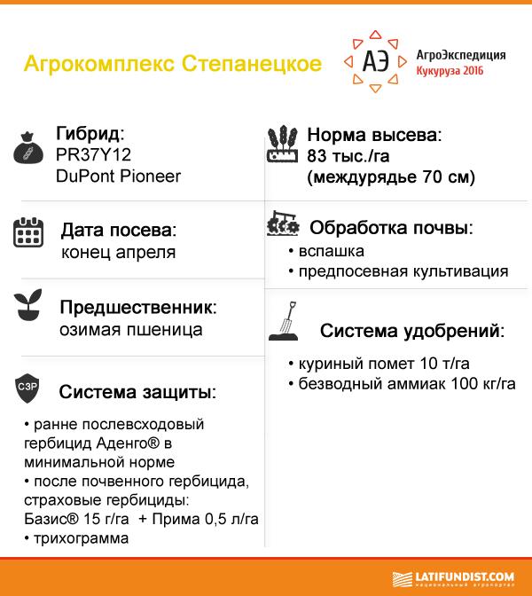 «АК Степанецкое»