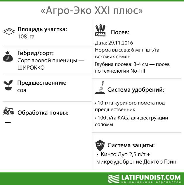«Агро-Эко XXI плюс», Хмельницкая область