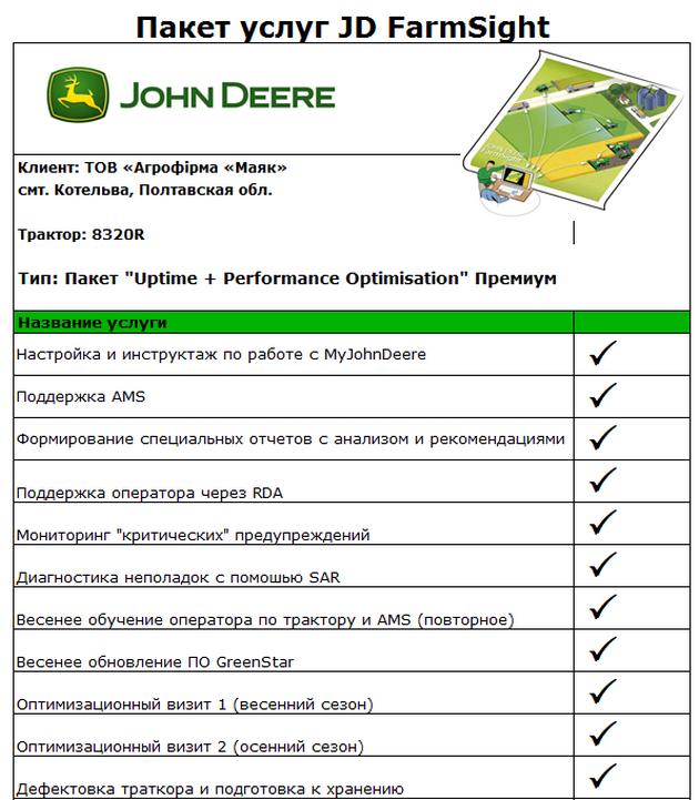 Пакет услуг JD FarmSight