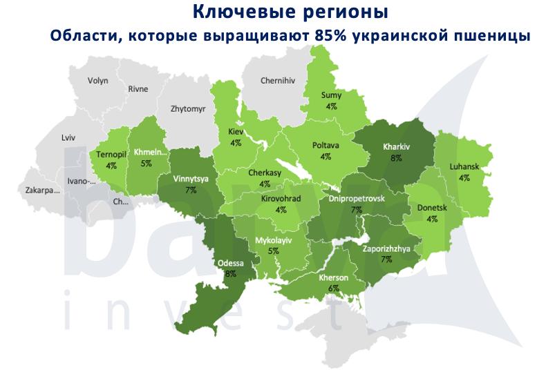 Производство пшеницы в Украине