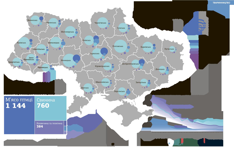 Животноводство в Украине
