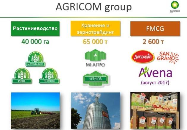 Что такое AGRICOM Group?