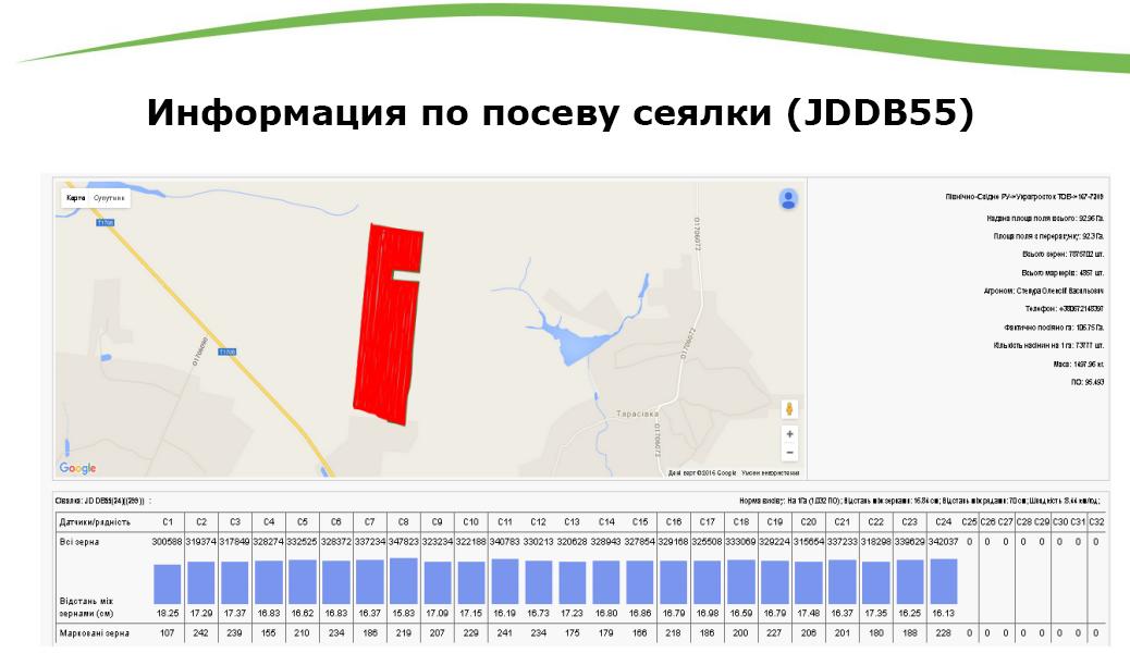 Информация по посеву сеялки JDDB55