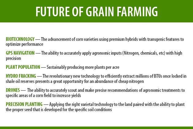 Future of grain farming