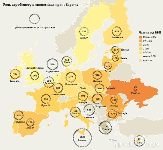 10 запоминающихся фактов про украинский агробизнес