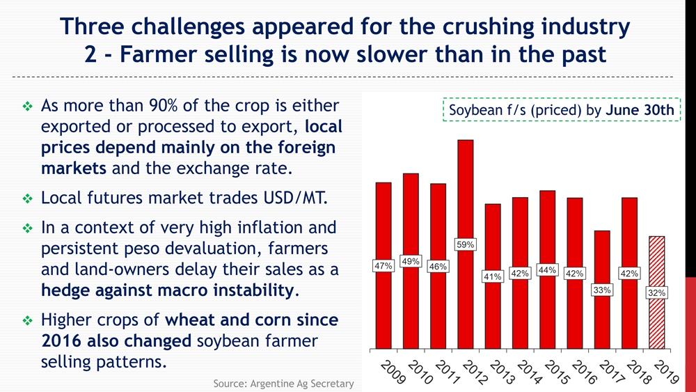 Проблема вторая:фермеры отказываются выращивать подсолнечник