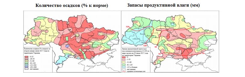 Количество осадков и запасы продуктивной влаги в Украине