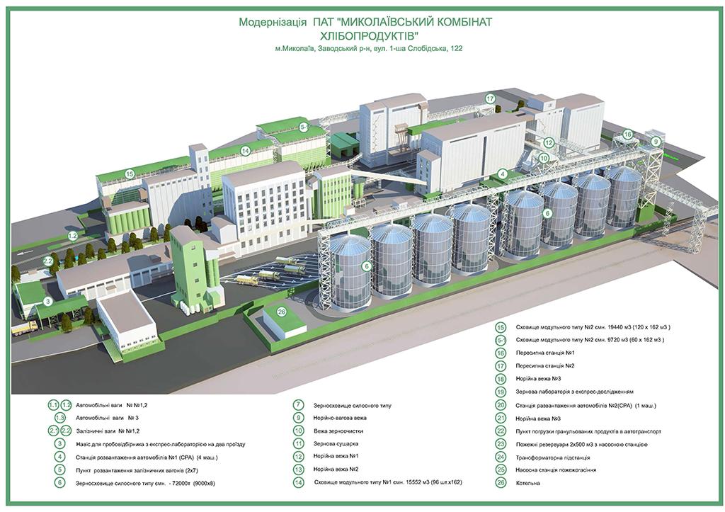 План модернизации Николаевского комбината хлебопродуктов