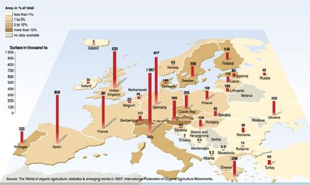 Органическое производство в Европе