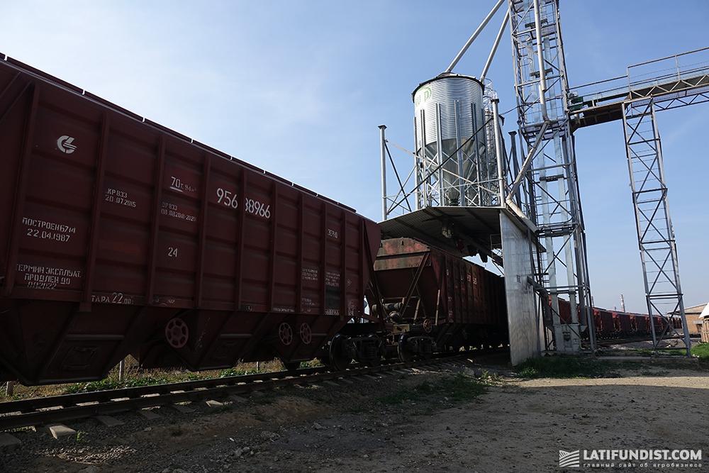 Практической проблемой, которая станет перед УЗ и грузоотправителями зерна в 2020 году, будет проблема с переизбытком/излишком вагонов-зерновозов