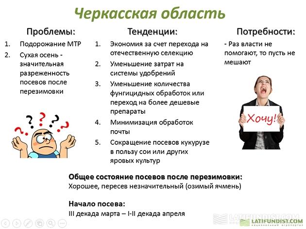 Инфографика по проблемам сельхозпроизводителей Черкасской области