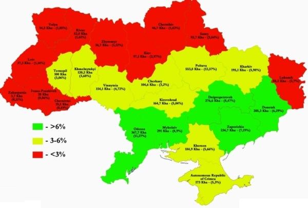 Ячменный пояс Украины
