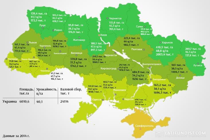 Карта урожайности по областям (2014 г.)