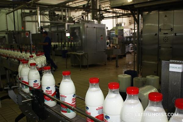 Белоцерковский молочный комбинат