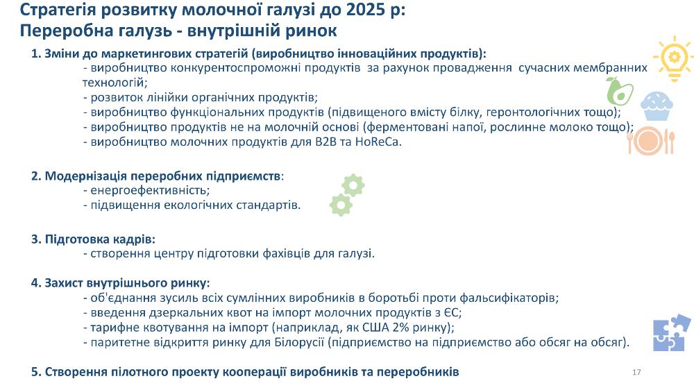 Стратегия развития молочной отрасли до 2025 г.: перерабатывающая отрасль — внутренний рынок
