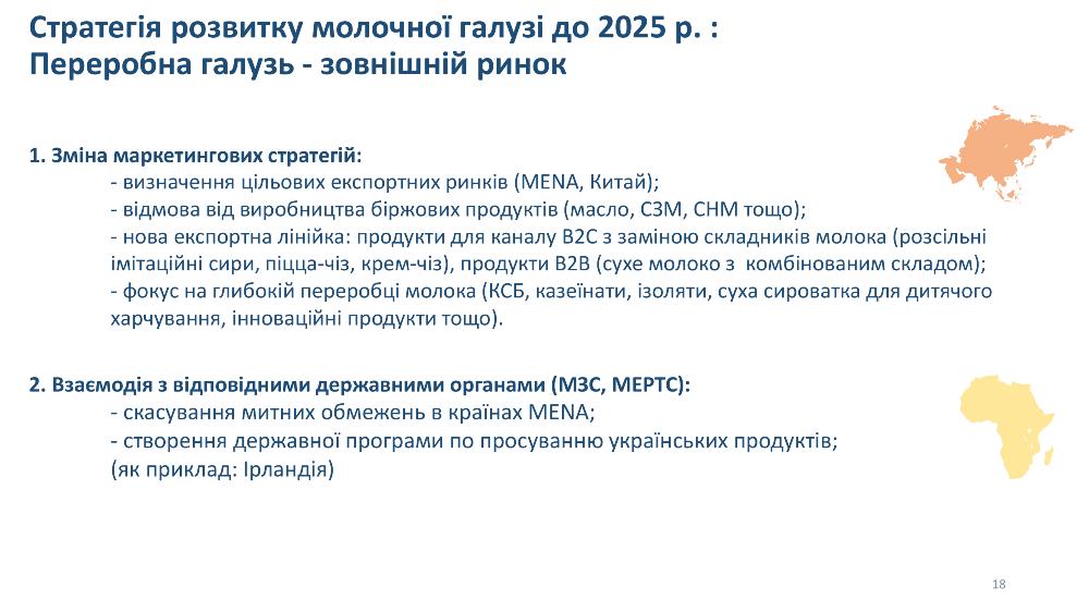 Стратегия развития молочной отрасли до 2025 г.: перерабатывающая отрасль — внешний рынок