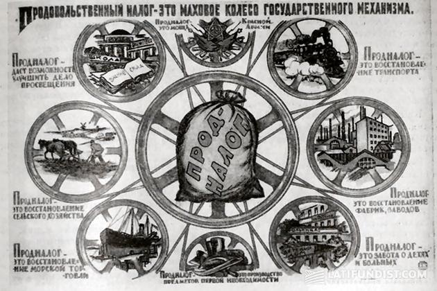 Плакат 1921 года