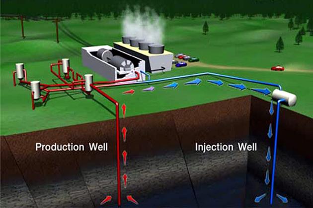 Геотермальная энергетика. В теории все красиво...