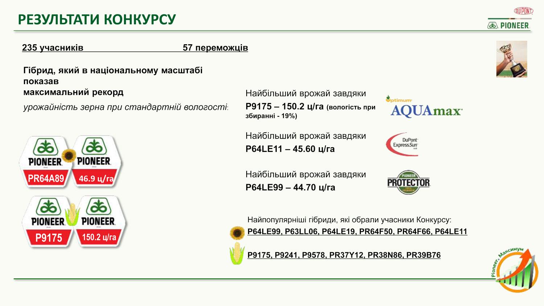 Результаты конкурса «Пионер Максимум» 2016
