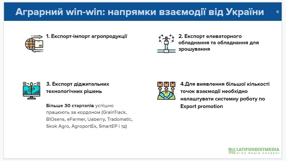 Аграрный win-win: направления взаимодействия от Украины