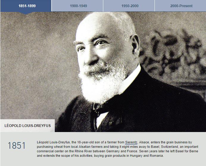 Leopold Louis-Dreyfus